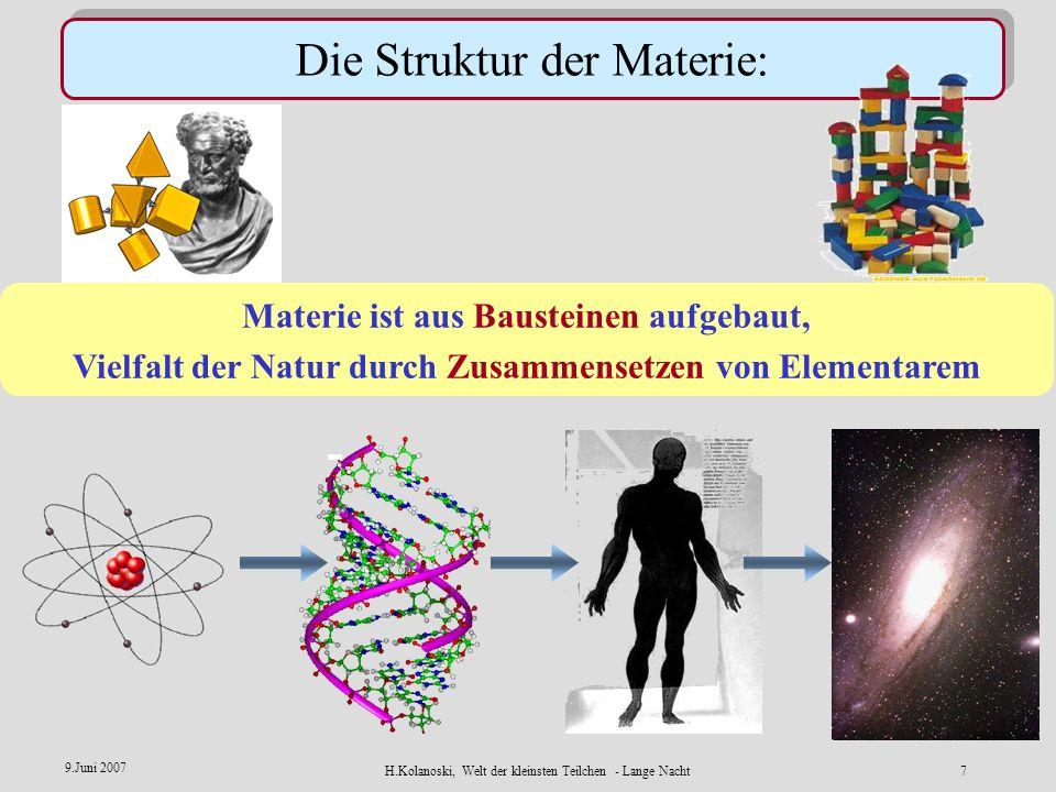 H.Kolanoski, Welt der kleinsten Teilchen - Lange Nacht6 9.Juni 2007 Der Aufbau der Materie aus kleinsten Teilchen 10 -15 m Proton 10 -9 m Molekül 10 -