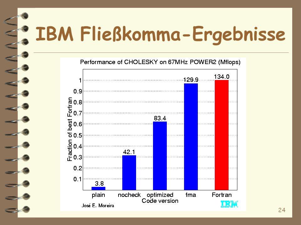 24 IBM Fließkomma-Ergebnisse