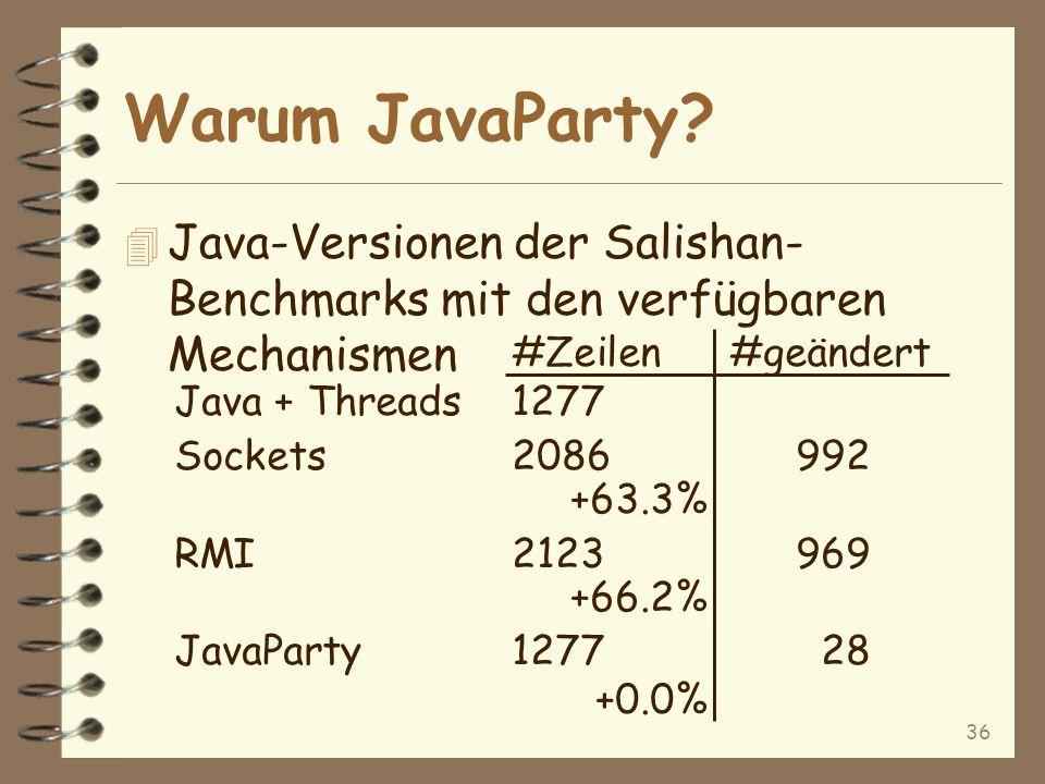36 Warum JavaParty.