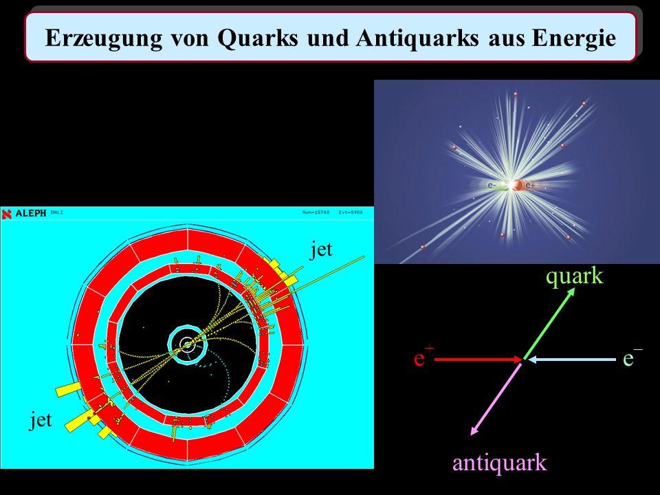 H.Kolanoski, Welt der kleinsten Teilchen - Lange Nacht14 11.Juni 2005 Wie sieht man Quarks? Quarks im Proton Elektron Proton Elektron Proton Quark-Jet