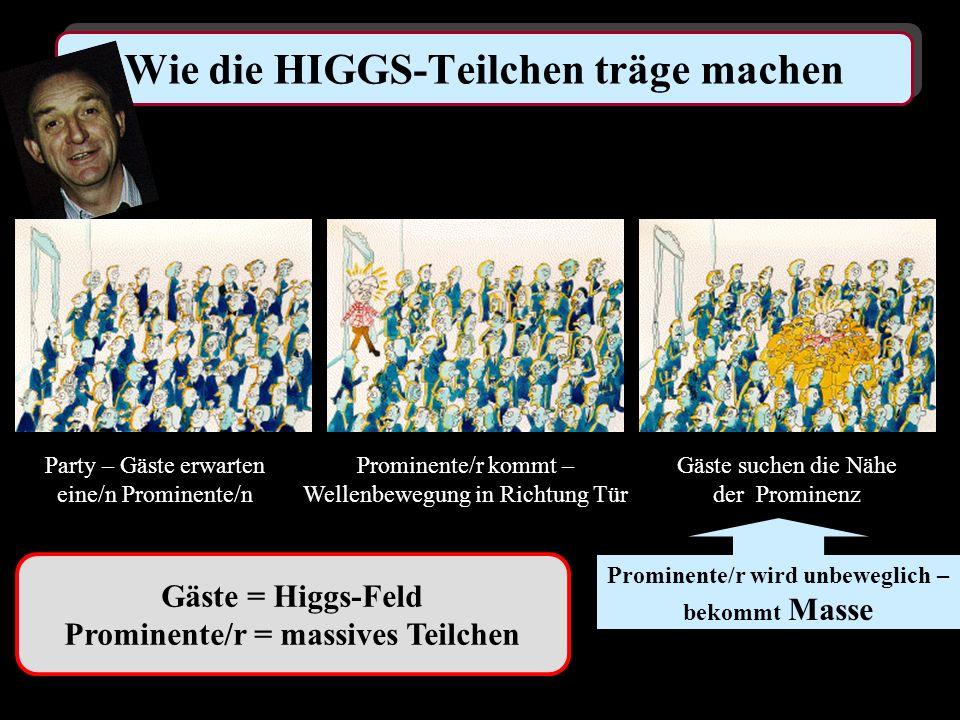 H.Kolanoski, Welt der kleinsten Teilchen - Lange Nacht20 11.Juni 2005 HIGGS-Teilchen Die Teilchen in den 3 Familien unterscheiden sich nur in ihrer Ma