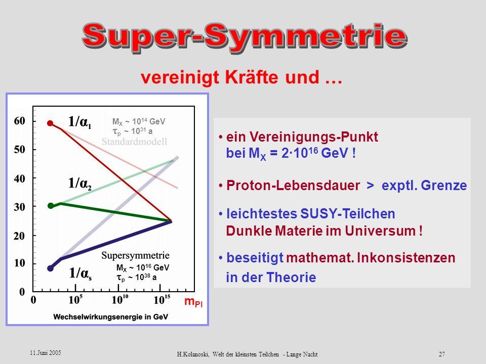 H.Kolanoski, Welt der kleinsten Teilchen - Lange Nacht26 11.Juni 2005 electron selectron quark squark photon photino vereinigt Bosonen mit Fermionen K