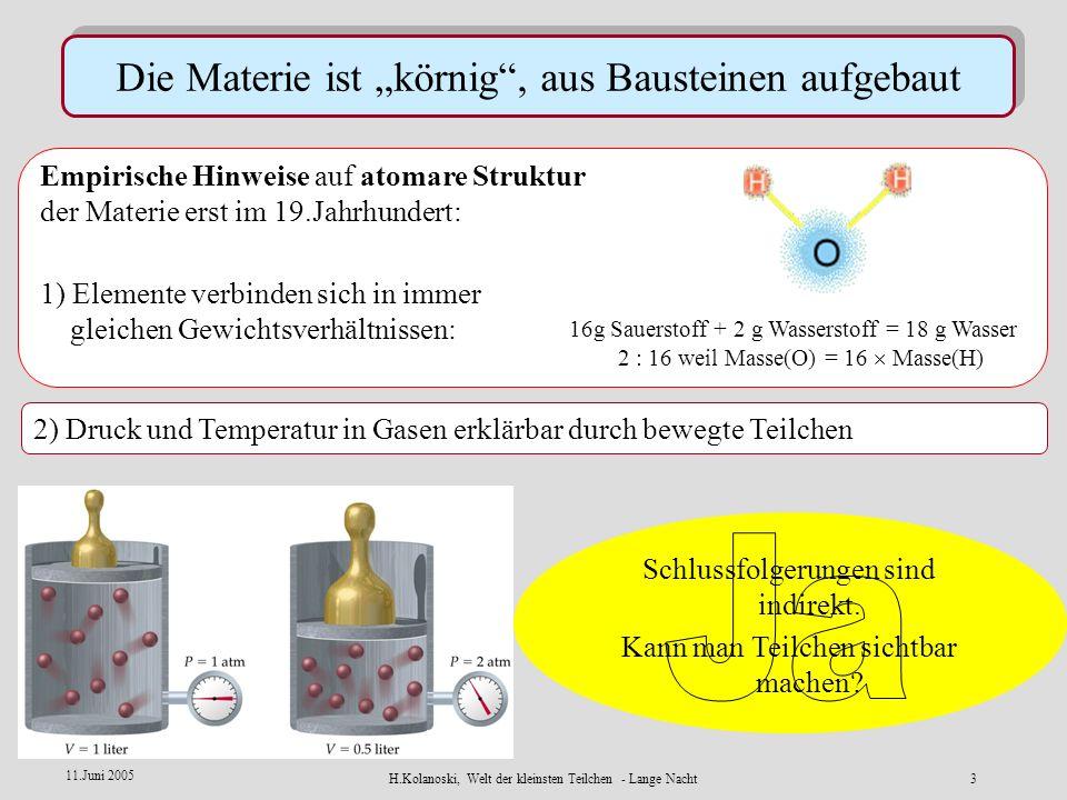 H.Kolanoski, Welt der kleinsten Teilchen - Lange Nacht2 11.Juni 2005 Dass ich erkenne..