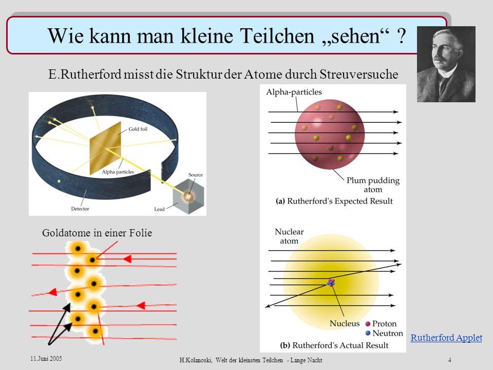 H.Kolanoski, Welt der kleinsten Teilchen - Lange Nacht3 11.Juni 2005 Die Materie ist körnig, aus Bausteinen aufgebaut Schlussfolgerungen sind indirekt