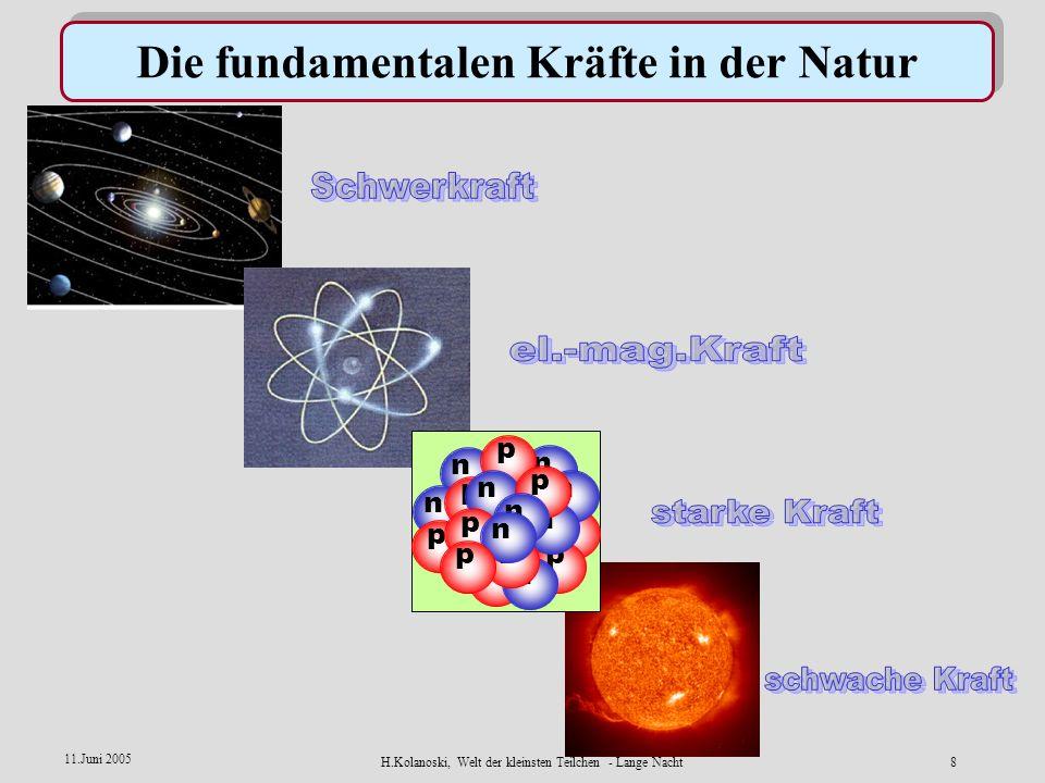 H.Kolanoski, Welt der kleinsten Teilchen - Lange Nacht7 11.Juni 2005 Die Struktur der Materie: Die kleinsten Teilchen sind winzig oder haben keine Aus