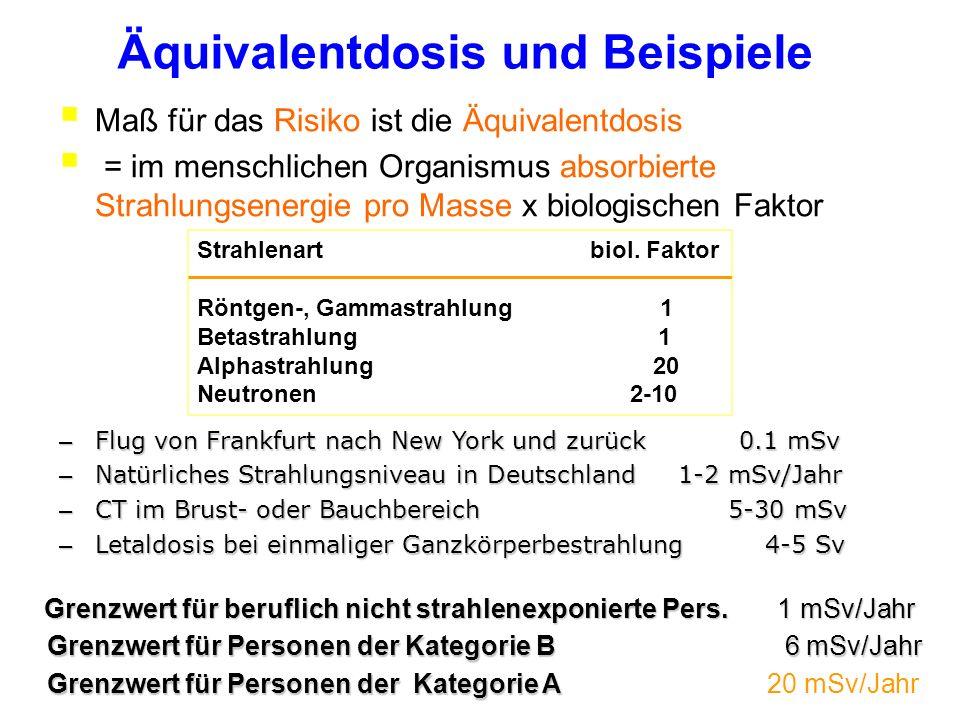 – Flug von Frankfurt nach New York und zurück 0.1 mSv – Natürliches Strahlungsniveau in Deutschland 1-2 mSv/Jahr – CT im Brust- oder Bauchbereich 5-30