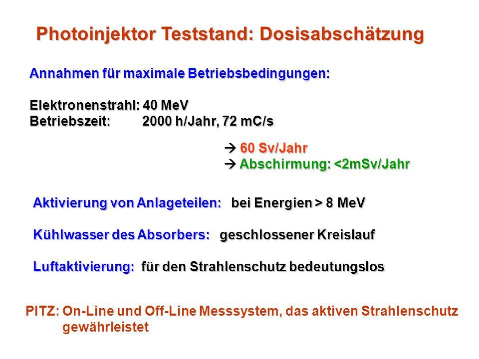 Photoinjektor Teststand: Dosisabschätzung Annahmen für maximale Betriebsbedingungen: Elektronenstrahl: 40 MeV Betriebszeit: 2000 h/Jahr, 72 mC/s 60 Sv