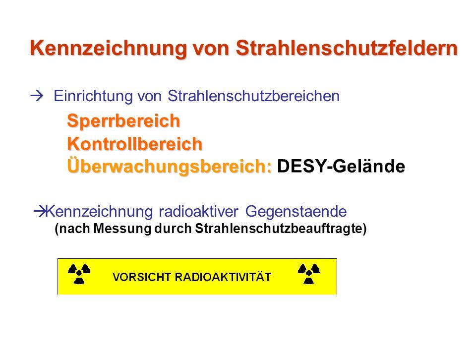 Kennzeichnung von Strahlenschutzfeldern Einrichtung von Strahlenschutzbereichen Kontrollbereich Überwachungsbereich: Überwachungsbereich: DESY-Gelände