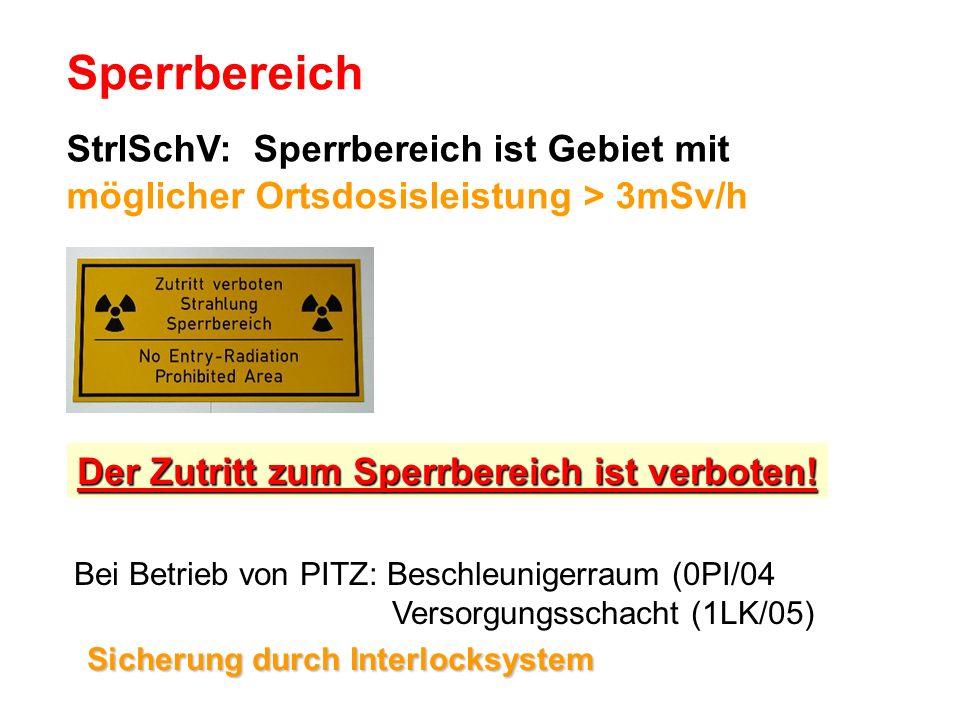 Sperrbereich Bei Betrieb von PITZ: Beschleunigerraum (0PI/04 Versorgungsschacht (1LK/05) StrlSchV: Sperrbereich ist Gebiet mit möglicher Ortsdosisleis