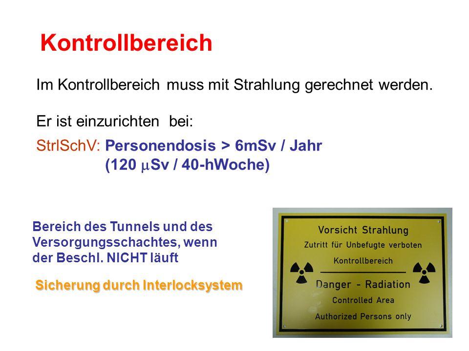 Kontrollbereich Im Kontrollbereich muss mit Strahlung gerechnet werden. Er ist einzurichten bei: StrlSchV: Personendosis > 6mSv / Jahr (120 Sv / 40-hW