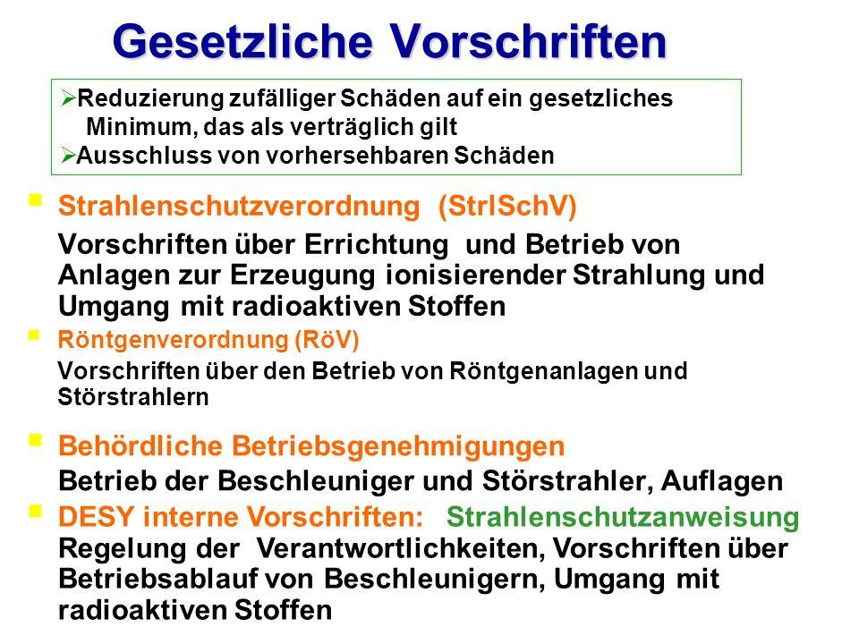 Gesetzliche Vorschriften Strahlenschutzverordnung (StrlSchV) Vorschriften über Errichtung und Betrieb von Anlagen zur Erzeugung ionisierender Strahlun