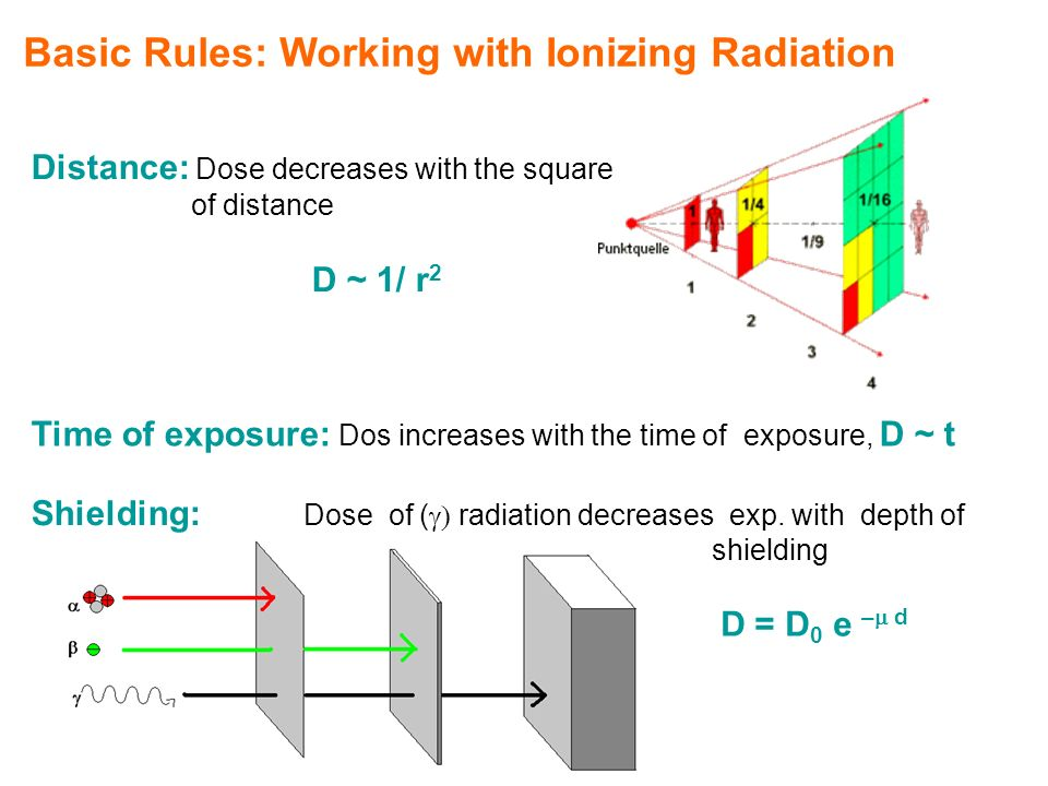 Duration of stay Instructions Shielding Labelling Distance Interlock System Radiation protection Actions Do not remove it !.
