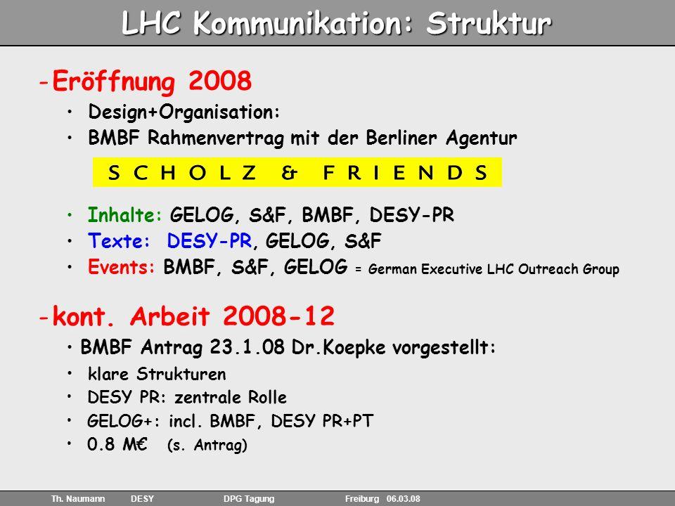 2 Auftraggeber Planung und Durchführung DESY-PR CERN-/LHC- Kommunikator Absprache KET / KHuK Mandat Bericht GELOG GELOG-Vorsitz Koordination Absprache Treffen alle 4(-6) Wochen: 8.2., 4.3., 4.4., … Telefonkonferenz GELOG, S&F, BMBF, DESY PR alle 2 Wochen 2008: Katrin Voss (ab April)