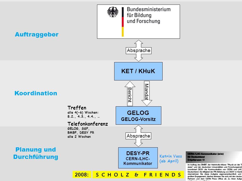 14 Th. Naumann DESY DPG Tagung Freiburg 06.03.08 Galerie Gleis bett