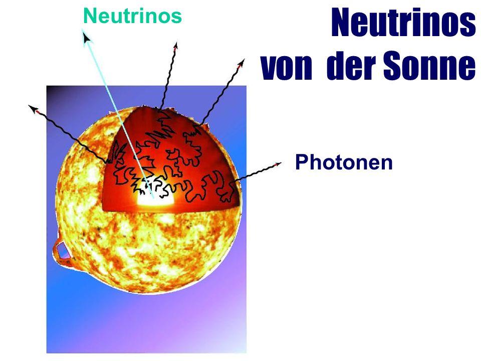 Neutrinos von der Sonne Photonen Neutrinos