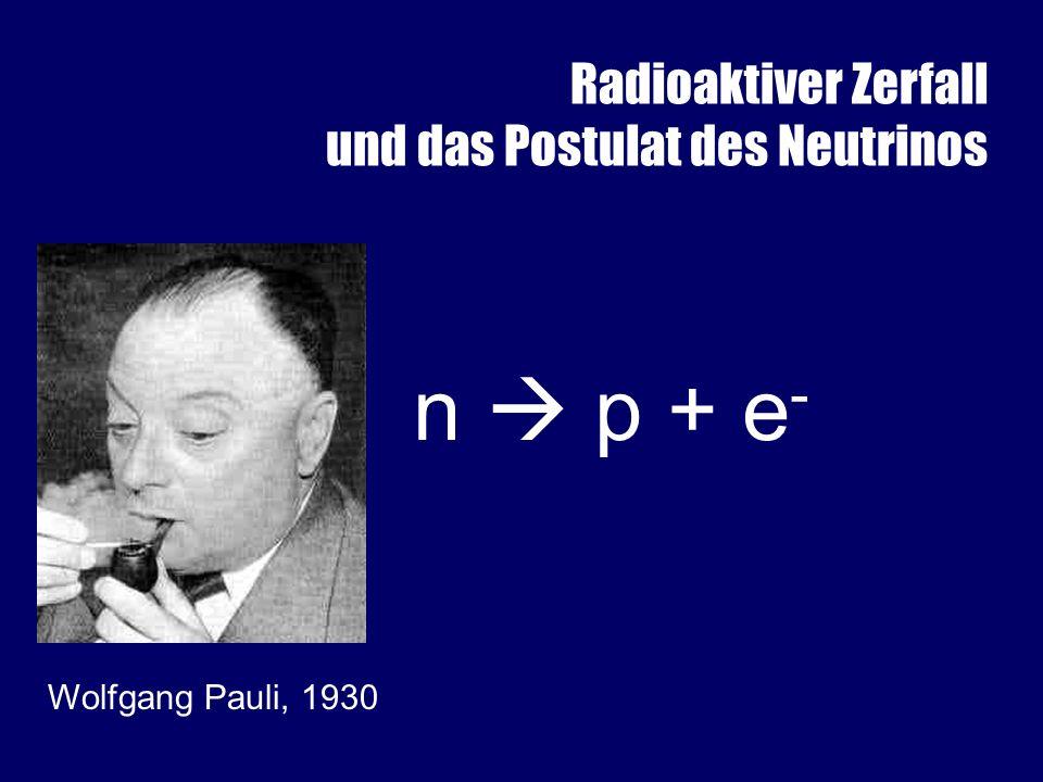 n p + e - Das Postulat des Neutrinos: Pauli, 1930 Radioaktiver Zerfall und das Postulat des Neutrinos Wolfgang Pauli, 1930