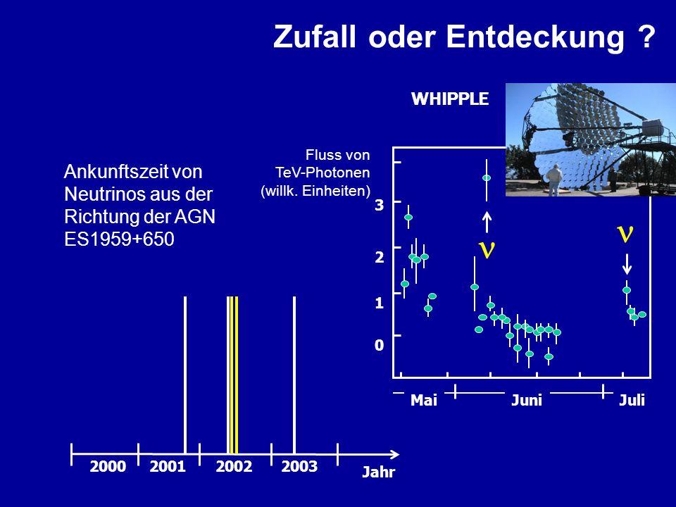 Jahr 2000200120022003 MaiJuniJuli Fluss von TeV-Photonen (willk. Einheiten) 0 1 2 3 WHIPPLE Ankunftszeit von Neutrinos aus der Richtung der AGN ES1959