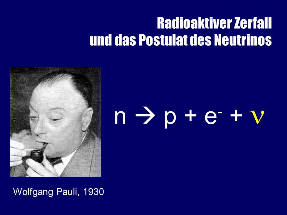 n p + e - + Das Postulat des Neutrinos: Pauli, 1930 Radioaktiver Zerfall und das Postulat des Neutrinos Wolfgang Pauli, 1930