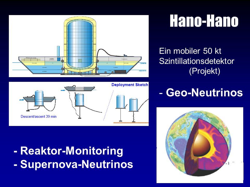 Hano-Hano Ein mobiler 50 kt Szintillationsdetektor (Projekt) - Geo-Neutrinos - Reaktor-Monitoring - Supernova-Neutrinos