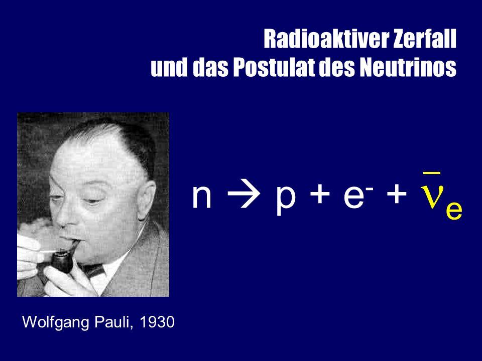 n p + e - + e Das Postulat des Neutrinos: Pauli, 1930 Radioaktiver Zerfall und das Postulat des Neutrinos Wolfgang Pauli, 1930
