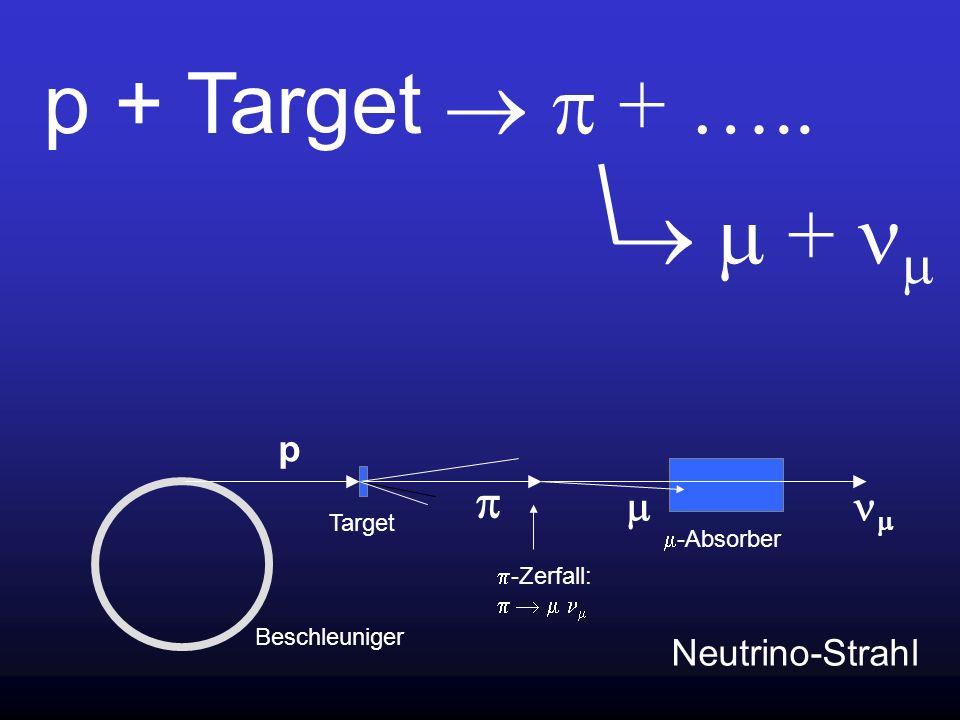 p Beschleuniger -Zerfall: Target -Absorber p + Target + ….. + Neutrino-Strahl