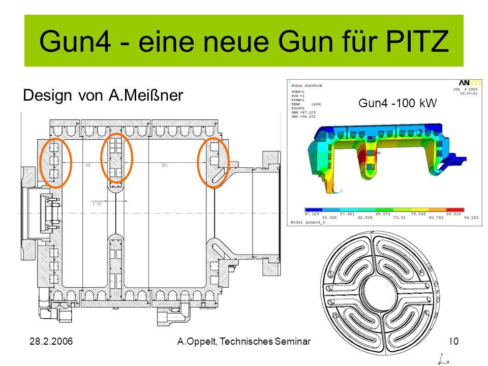 28.2.2006A.Oppelt, Technisches Seminar10 Design von A.Meißner Gun4 -100 kW Gun4 - eine neue Gun für PITZ