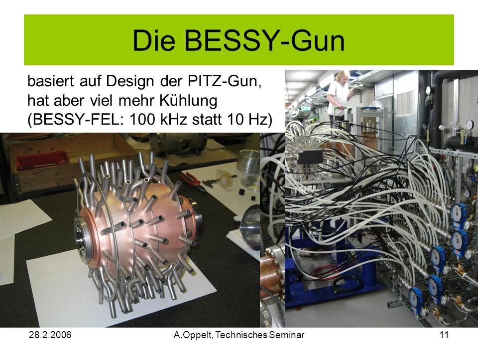 28.2.2006A.Oppelt, Technisches Seminar11 basiert auf Design der PITZ-Gun, hat aber viel mehr Kühlung (BESSY-FEL: 100 kHz statt 10 Hz) Die BESSY-Gun