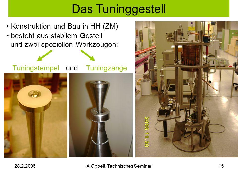 28.2.2006A.Oppelt, Technisches Seminar15 Das Tuninggestell Konstruktion und Bau in HH (ZM) besteht aus stabilem Gestell und zwei speziellen Werkzeugen