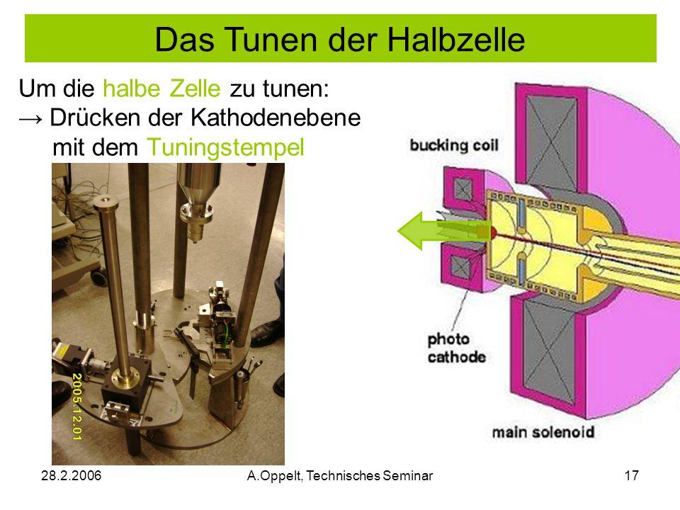 28.2.2006A.Oppelt, Technisches Seminar17 Um die halbe Zelle zu tunen: Drücken der Kathodenebene mit dem Tuningstempel Das Tunen der Halbzelle