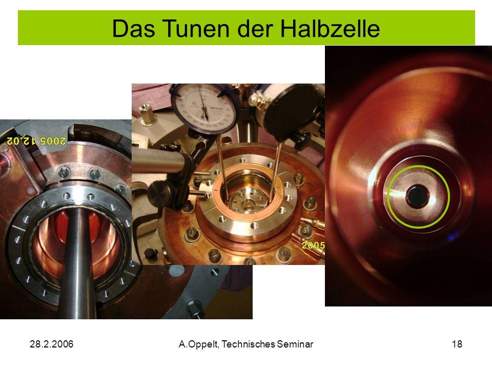 28.2.2006A.Oppelt, Technisches Seminar18 Das Tunen der Halbzelle
