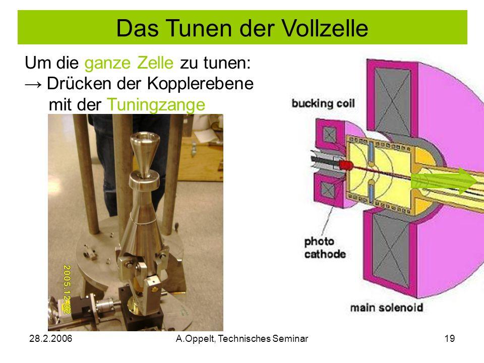 28.2.2006A.Oppelt, Technisches Seminar19 Um die ganze Zelle zu tunen: Drücken der Kopplerebene mit der Tuningzange Das Tunen der Vollzelle