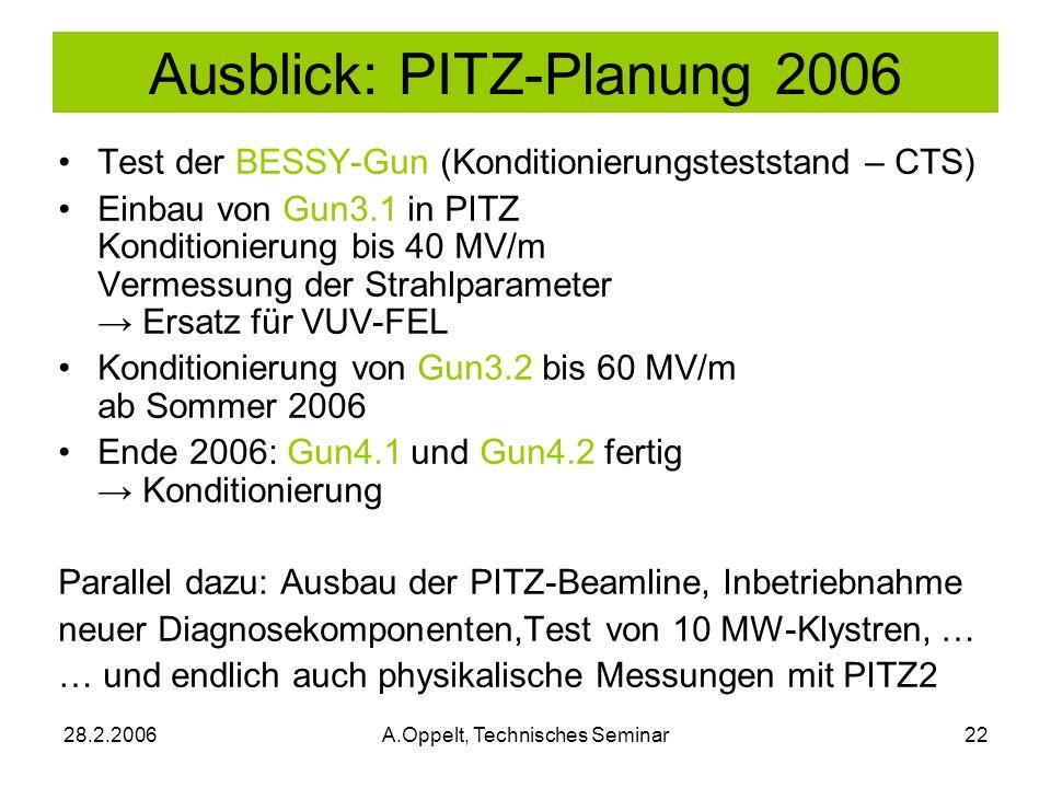 28.2.2006A.Oppelt, Technisches Seminar22 Ausblick: PITZ-Planung 2006 Test der BESSY-Gun (Konditionierungsteststand – CTS) Einbau von Gun3.1 in PITZ Ko