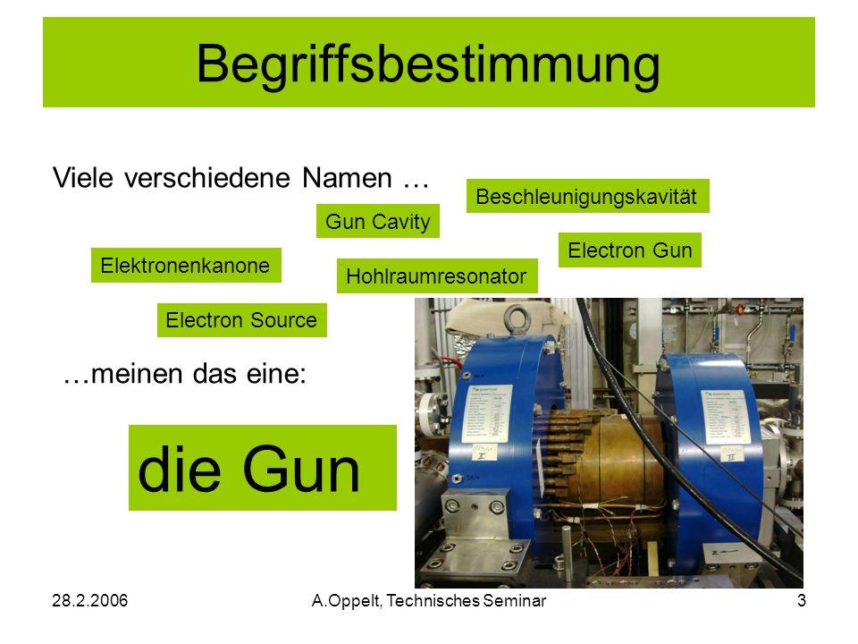 28.2.2006A.Oppelt, Technisches Seminar3 Begriffsbestimmung Elektronenkanone Gun Cavity Hohlraumresonator Electron Source Beschleunigungskavität Electr