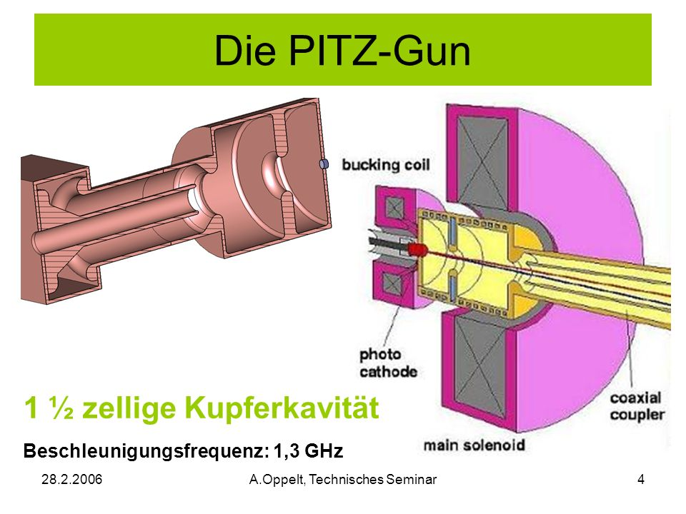 28.2.2006A.Oppelt, Technisches Seminar4 Die PITZ-Gun 1 ½ zellige Kupferkavität Beschleunigungsfrequenz: 1,3 GHz