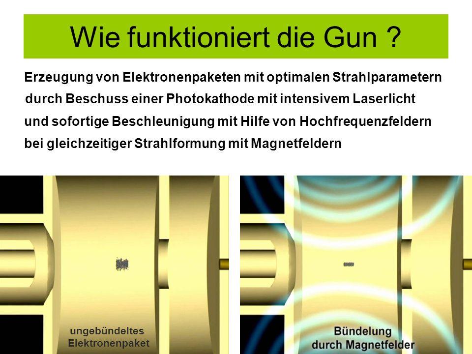 28.2.2006A.Oppelt, Technisches Seminar5 Erzeugung von Elektronenpaketen mit optimalen Strahlparametern durch Beschuss einer Photokathode mit intensive