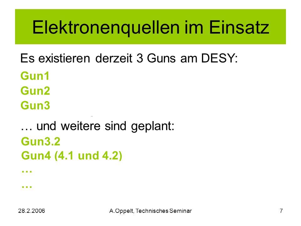 28.2.2006A.Oppelt, Technisches Seminar7 Elektronenquellen im Einsatz Gun1 schlechte Kupferqualität Leck Wasserverteilung-Vakuum zugeklebt wegen Dunkel