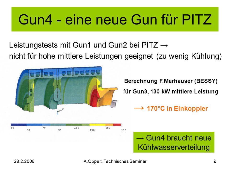 28.2.2006A.Oppelt, Technisches Seminar9 Gun4 - eine neue Gun für PITZ Leistungstests mit Gun1 und Gun2 bei PITZ nicht für hohe mittlere Leistungen gee