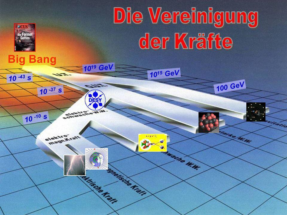Universität Leipzig Kolloquium 8 Juni 04 15 Lepto- Quark Elektron