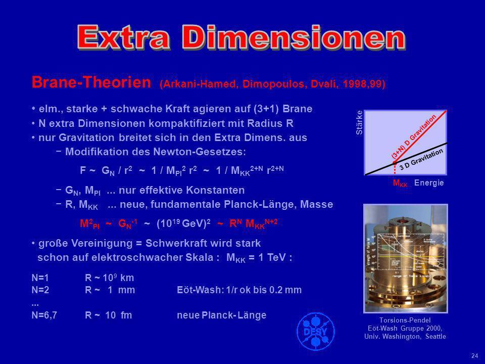 Universität Leipzig Kolloquium 8 Juni 04 23 10-dimensional ? Ist die Welt 2-dimensional... 3-dimensional... Nur unsere 4 Dimensionen sind nach dem Urk
