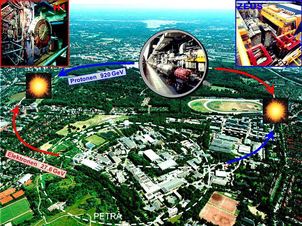 Universität Leipzig Kolloquium 8 Juni 04 24 M KK Energie Stärke 3 D Gravitation (3+N) D Gravitation Torsions-Pendel Eöt-Wash Gruppe 2000, Univ. Washin