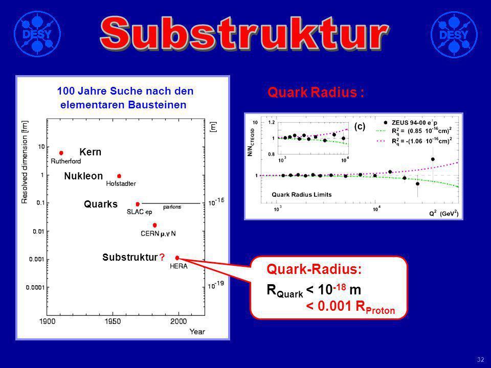 Universität Leipzig Kolloquium 8 Juni 04 31 E.Rutherford 1910 :HERA 2000 : Entdeckung des AtomkernsStruktur des Protons Kern: hart Atom: transparent -