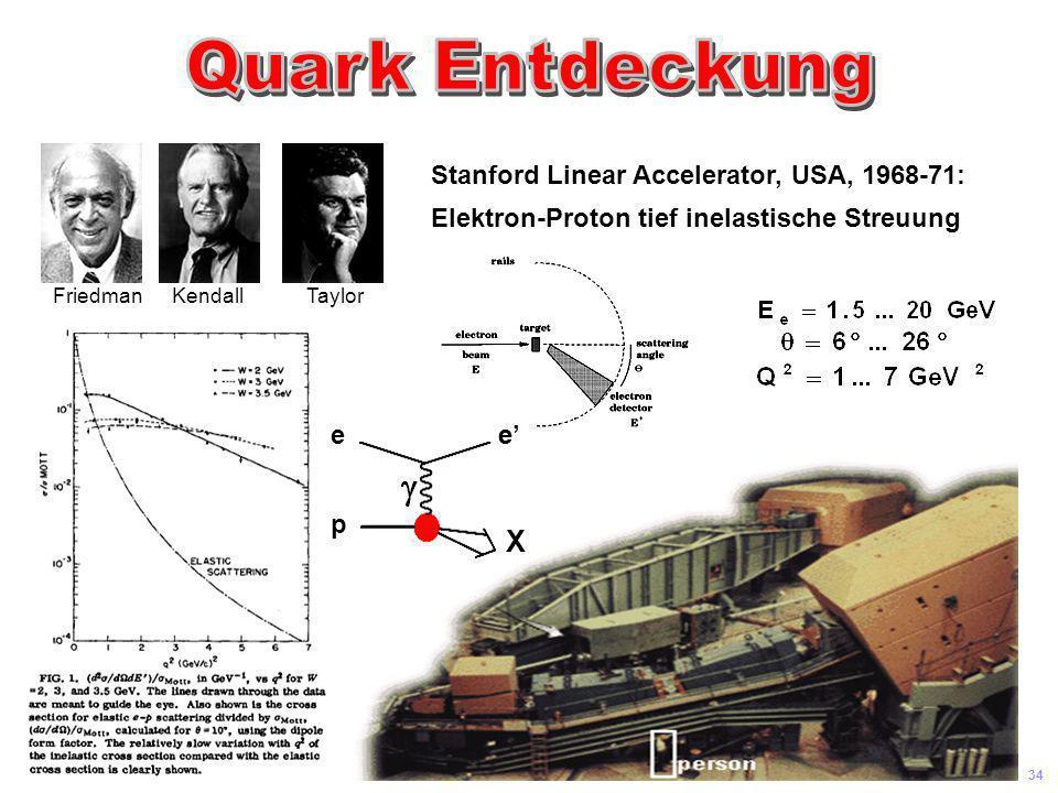 Universität Leipzig Kolloquium 8 Juni 04 33 SLAC 1968-71: drei Valenzquarks: x = 1/3 drei gebundene Quarks: ~ 50% in 3 Quarks + ~ 50% in N Gluonen Imp