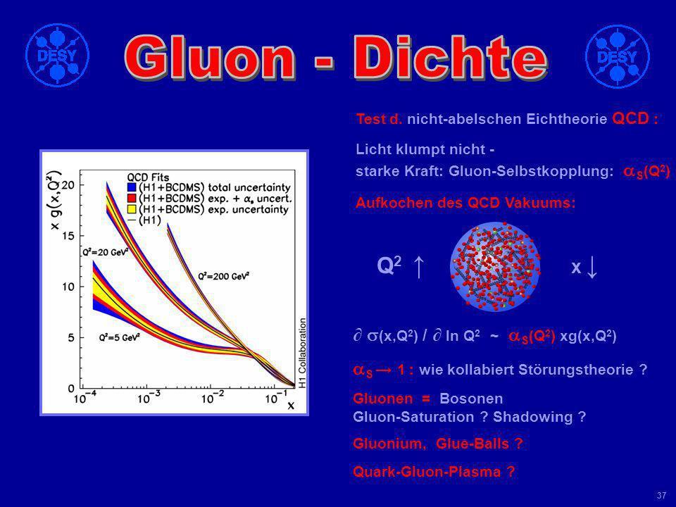 Universität Leipzig Kolloquium 8 Juni 04 36 Entdeckt 1979 bei PETRA am DESY in e+e-e+e- q g e + e - q q g