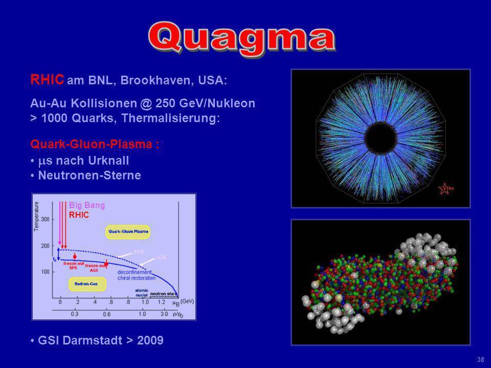 Universität Leipzig Kolloquium 8 Juni 04 37 Test d. nicht-abelschen Eichtheorie QCD : Licht klumpt nicht - starke Kraft: Gluon-Selbstkopplung: S (Q 2