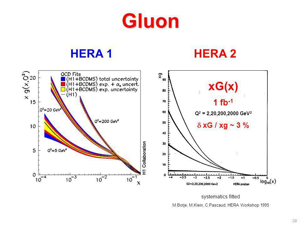 Universität Leipzig Kolloquium 8 Juni 04 38 RHIC am BNL, Brookhaven, USA: Au-Au Kollisionen @ 250 GeV/Nukleon > 1000 Quarks, Thermalisierung: Quark-Gl