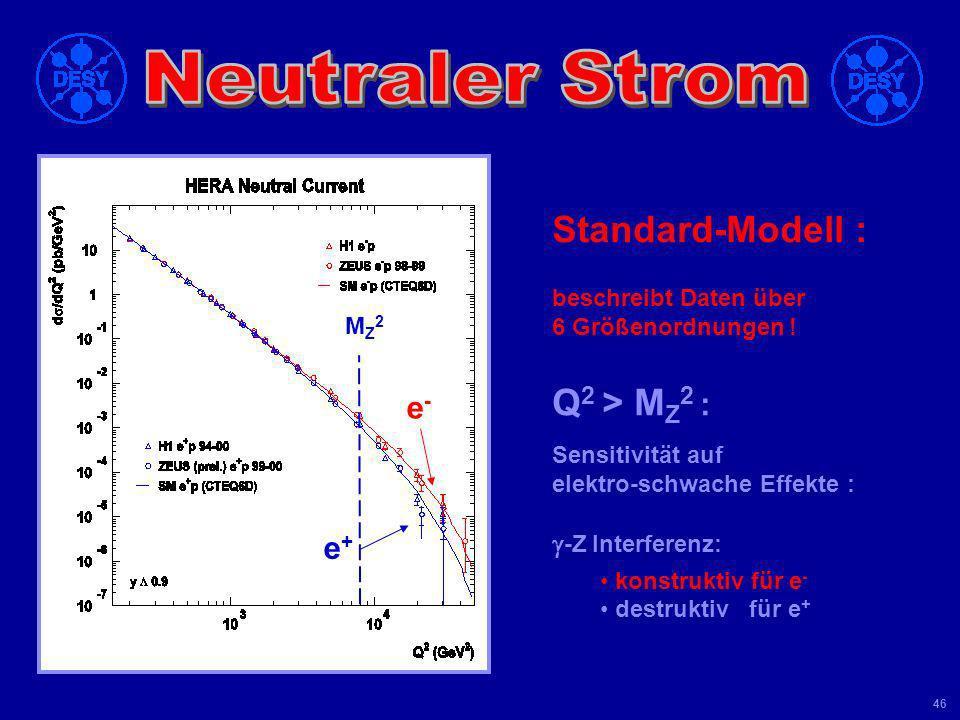 Universität Leipzig Kolloquium 8 Juni 04 45 -Z Interferenz e ± : Kopplung an u,d Quark elektro-schwache Vereinigung Nukleon-Struktur neutraler Strom g