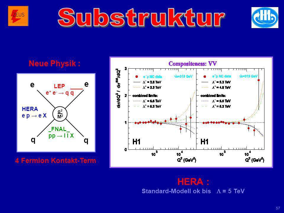 Universität Leipzig Kolloquium 8 Juni 04 56 jenseits des Standard - Modells : Sub - Strukturen Lepto – Quarks Super - Symmetrie Extra Dimensionen