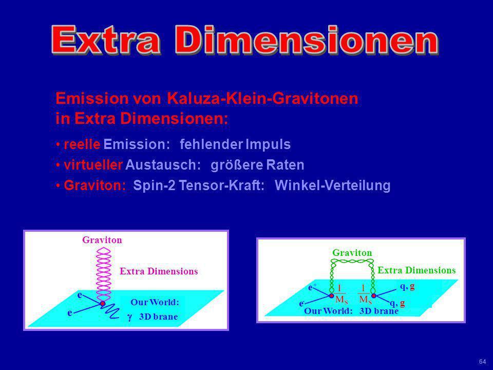 Universität Leipzig Kolloquium 8 Juni 04 63 SUSY-Top evtl. leichtestes SUSY Quark ! R-Parität: R p = (-1) 3(B-L)+2S Minimale Supergravitation + R P Ve