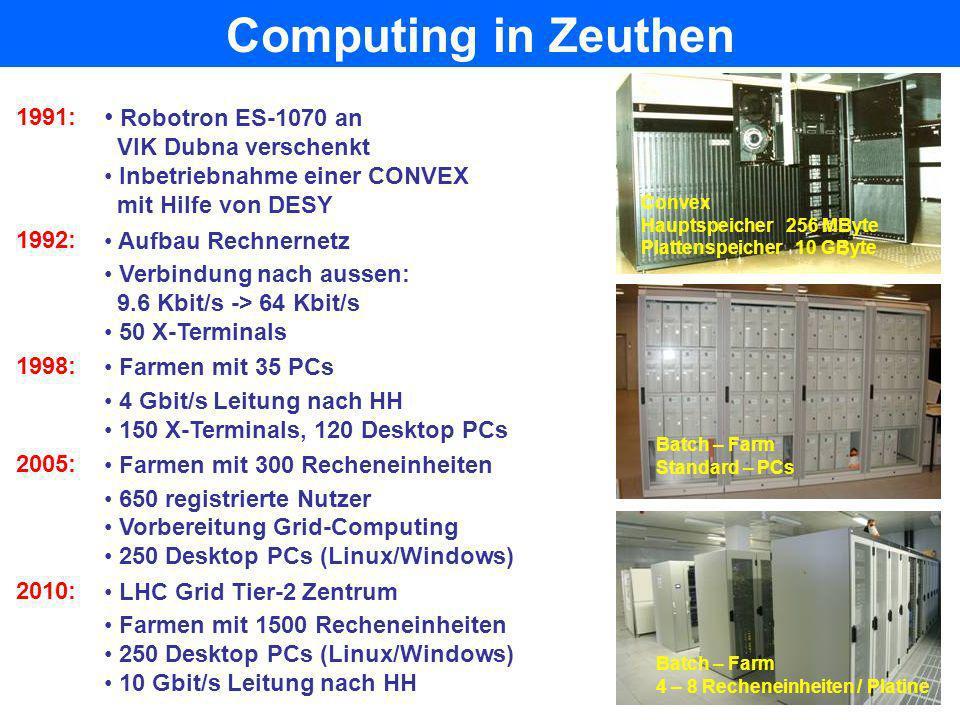 Computing in Zeuthen Superrechner für Theorie Gitter - QCD Simulationen Maximale Rechenleistung und optimale Vernetzung der parallelen Prozesse ab 1996 Entwicklung in Kooperation mit INFN (Italien) in Zeuthen: Kommunikationshardware u.