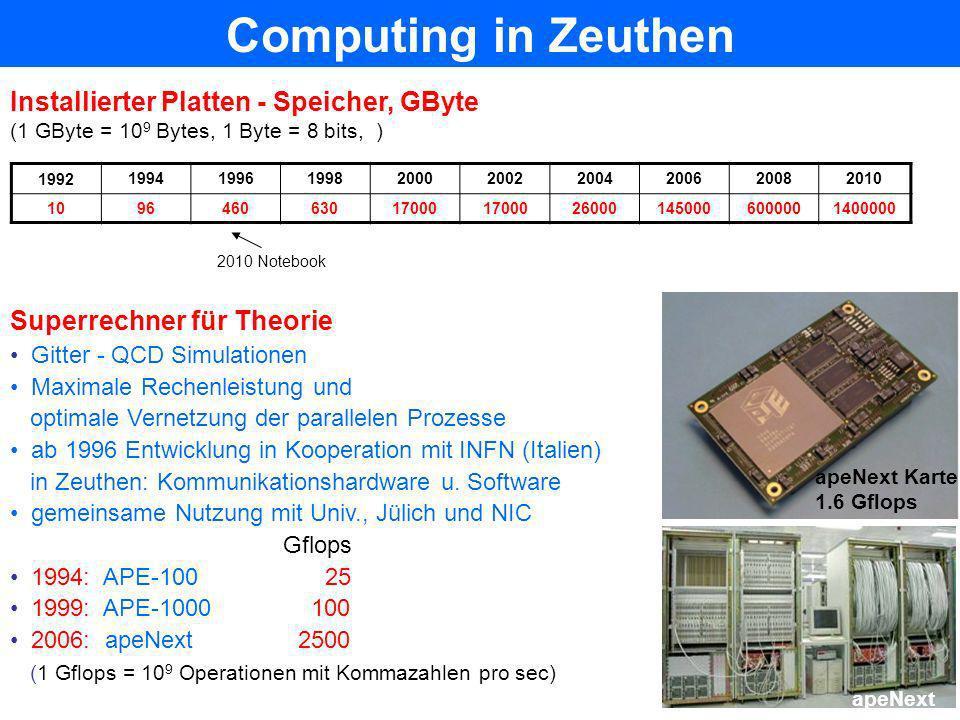 Um- / Neubauten Mechanische Werkstatt (1993) Dachausbau (1992) Installation Schornstein für neue Gasheizung (1992)